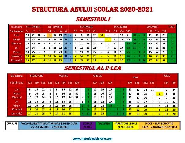 Structura-anului-scolar